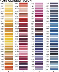 Madeira Thread Color Chart Madeira Thread Colour Chart Best Picture Of Chart Anyimage Org
