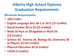 alberta high school diploma graduation requirements ppt video  alberta high school diploma graduation requirements