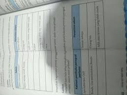 Buku bahasa indonesia kelas 7. Kunci Jawaban Bahasa Indonesia Kelas 7 Halaman 200 Jawaban Soal