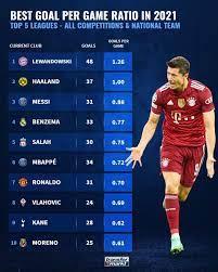 Bayern & Germany (@iMiaSanMia)