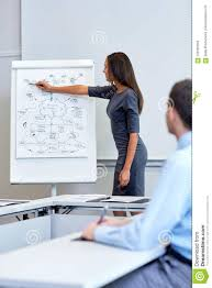 Businesswoman With Scheme On Flip Chart At Office Stock