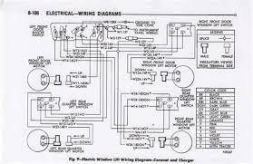 1968 coronet wiring diagram epub pdf 1968 coronet wiring diagram