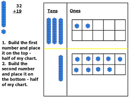 2nd Grade Math | 2 digit division and 2nd grade worksheets