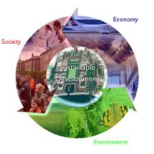 essay on sustainable development in