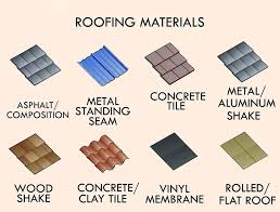 Types of roofing materials: properties and characteristics
