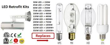 l source efficiency vs fixture system efficiency