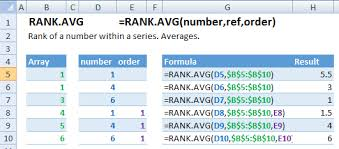 Rank Functions Excel Rank Functions In Excel Get Rank Of Number Within Series