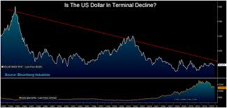 30 Year Slide In Dollar May Be New Life For Gold 2014 Outlook