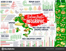 Italian Charts 2016 Italian Pasta Infographics With Charts Stock Vector