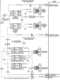 Edis 4 wiring diagram 3