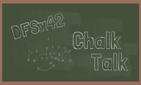 2019 Nfl Depth Chart Excel 2019 Nfl Dfs Chalk Talk Week 9 Fantasy Six Pack