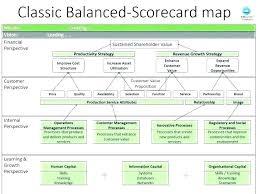 Template Balanced Scorecard Customer Service Examples And