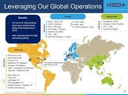 Chart Industries Inc Sec Registration