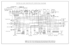 peugeot vivacity wiring diagram peugeot wiring diagrams peugeot elystar elyseo
