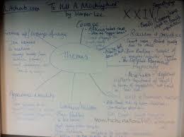 personal statement sample essays for nursing lil flip club rockin to kill a mockingbird prejudice essay plan marked by teachers sources