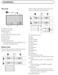 buick car radio stereo audio wiring diagram autoradio connector when installing this unit in a vehicle out an acc accessory position on the ignition switch failure to connect the red cable to the