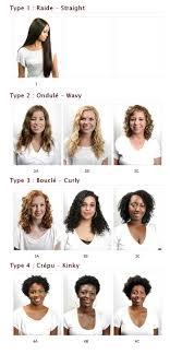 Quelques Astuces Qui Font Toute La Diff Rence Pour Les Cheveux