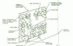 1955 chevy wiring diagram chevrolet truck wiring diagrams free at 55 Chevy Wiring Diagram