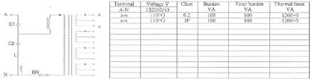 cvt capacitor voltage transformers guide to electrical engineering for the 33kv and 6 6kv we don t use cvts just the normal potential transformers