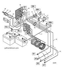 yamaha golf cart wiring diagram yamaha image zone electric golf cart wiring diagram jodebal com on yamaha golf cart wiring diagram