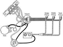 jeff baxter strat wiring diagram google search guitar wiring Dimarzio Wiring Diagram Hss jeff baxter strat wiring diagram google search guitar wiring pinterest jeff baxter and guitars dimarzio wiring diagram humbucker