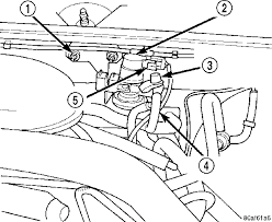 dodge durango emission code 0440, vapor canister perge solenoid Grizzly 660 Wiring Diagram Grizzly 660 Wiring Diagram #77 grizzly 660 wiring diagram