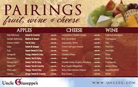Apple Cheese Wine Pairings Cheese Pairings Apples Cheese