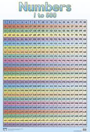 1 1000 Chart Numbers 1 500 Front Numbers 501 1000 Back Double Sided Chart Laminated