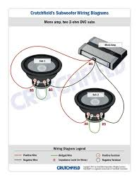 amp for kicker 2 ohm wiring diagram wiring diagram for you • two dual 2 ohm cvr s series or parallel 4ch amp wiring diagram kicker 15