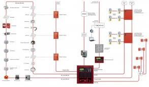 how to wire a fire alarm system diagrams how image similiar fire alarm addressable system wiring diagram keywords on how to wire a fire alarm system