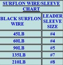 Afw Leader Sleeves Size Chart Afw Surflon Nylon Coated Stainless Steel Leader Wire 300