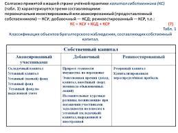 Курсовая работа Собственный капитал ru Собственного капитала курсовая