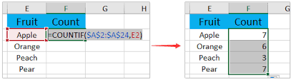 Excel Chart Count By Month How To Create A Chart By Count Of Values In Excel