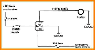 relay wiring diagram 5 pole wiring diagram and hernes spotlight wiring diagram 5 pin relay wire