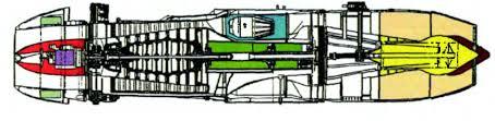 Реферат Научно технический прогресс газотурбинных установок  Научно технический прогресс газотурбинных установок магистральных газопроводов