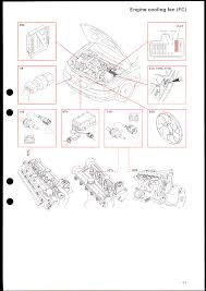 s80 wiring diagram 2001 volvo fan s80 diy wiring diagrams s80 t6 y2000 engine fan always on