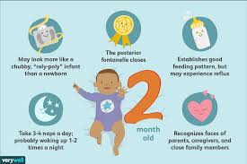 Baby Milestones 10 Months Chart Your 2 Month Old Baby Development Milestones