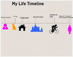 creative timelines for school projects my life timeline activity for kids