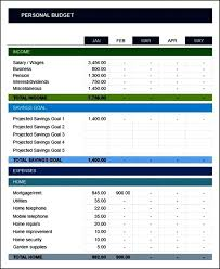 Sample Personal Budget Templates Sample Budget Template Excel Sample Personal Budget Template Excel