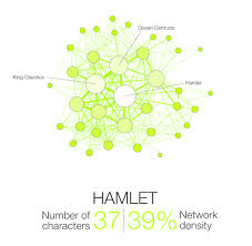 Shakespeare Network Hamlet Theatre Map Shakespeare Big