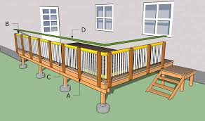 perfect plans building a deck railing railings howtospecialist how to build step with plans n
