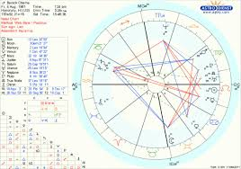 Barack Obama Natal Chart Barack Obama Comeback Prediction Jessica Adams