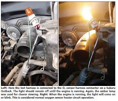 diagnosing o2 sensor heater circuit failures motor in the case i was called in on the vehicle was a 2000 jeep grand cherokee the 4 0l engine the vehicle s o2 sensor harness was pinched underneath the