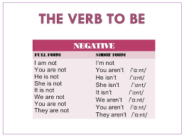 form of be verb docenteca verb to be present simple negative form exercises