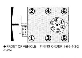 other chevrolet models firing order engine performance hope this help s