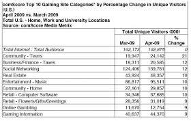 Aprils Top 50 Websites Seeking Alpha