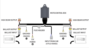 h4 headlight conversion wiring diagram wiring diagram for you • h4 halogen headlight wiring diagram wiring diagram online rh 20 20 philoxenia restaurant de gm headlight wiring diagram gm headlight switch wiring diagram