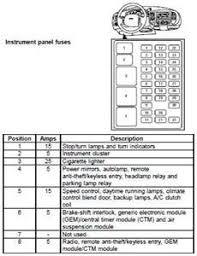 1997 f150 fuse panel diagram data wiring diagrams \u2022 ford expedition fuse box diagram 2003 f 150 fuse panel diagram ford f 150 box impression print include 07 rh tilialinden com