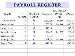 What Is A Payroll Register Chapter Eight Payroll Accounting Employee Earnings And Deductions