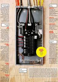 circuit breaker box diagram facbooik com 30a Circuit Breaker Wiring Diagram electrical circuit breaker wiring diagram wiring diagram Main Breaker Panel Wiring Diagram